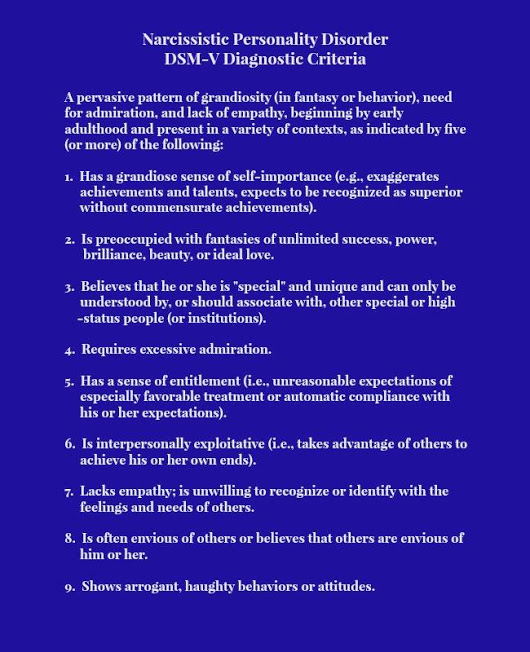 The DSM 5 diagnostic criteria for a diagnosis of Pathological Narcissism
