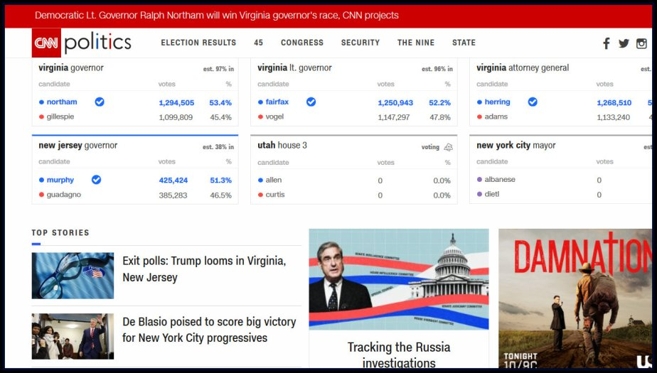Screen shot from CNN of wins for Democrats in Virginia and New Jersey