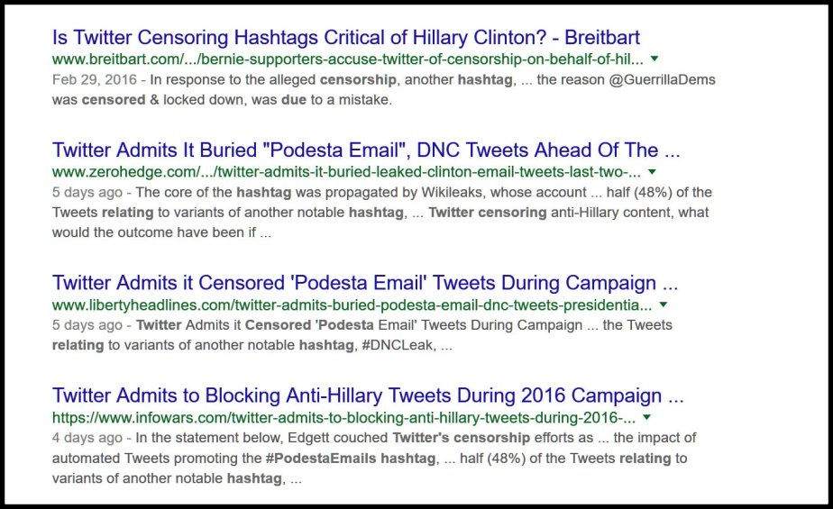 A screenshot of Google's top results for a search for 'Twitter admits suppressing Podesta and DNCLeaks hashtags with Brietbart and Infowars in the top four.